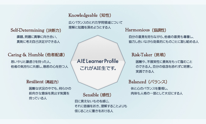 AIE Learner Profile 目指すべきAIE生像